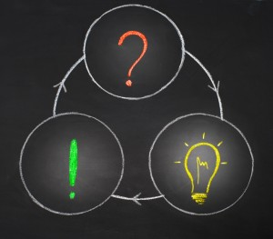 research - inspiration chalkboard